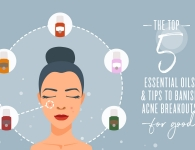 essential oils for acne featured image