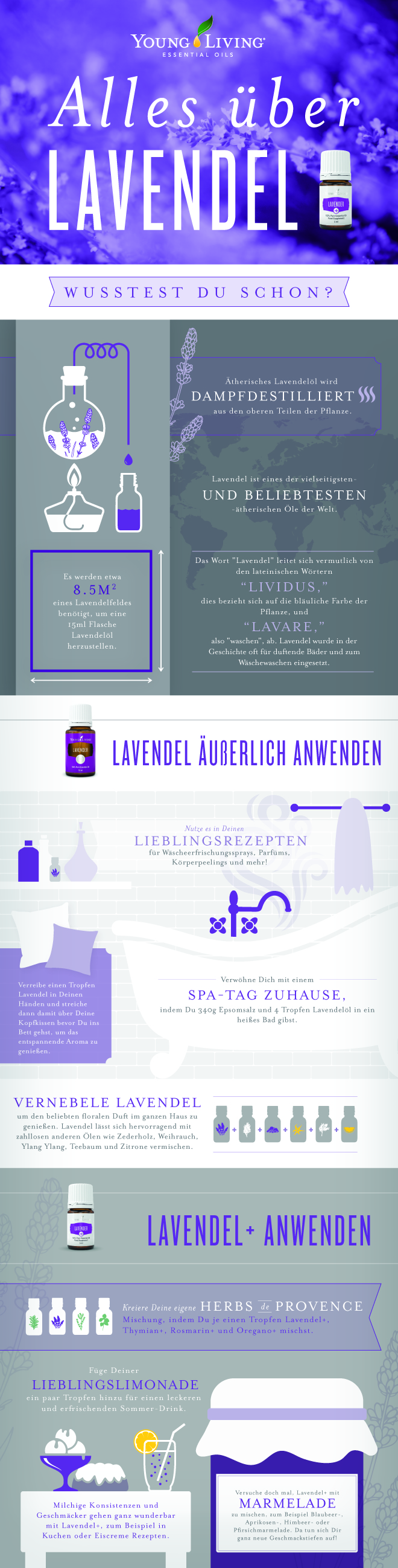 Alles über Lavendelöl