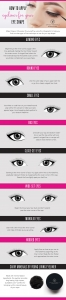 How to apply eyeliner for your eye shape - Young Living Savvy Minerals