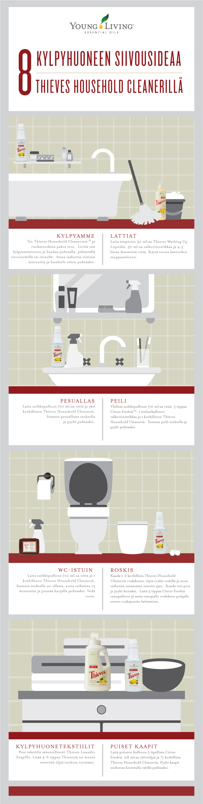 8 tips om badrumsstädning med Thieves rengöringsmedel
