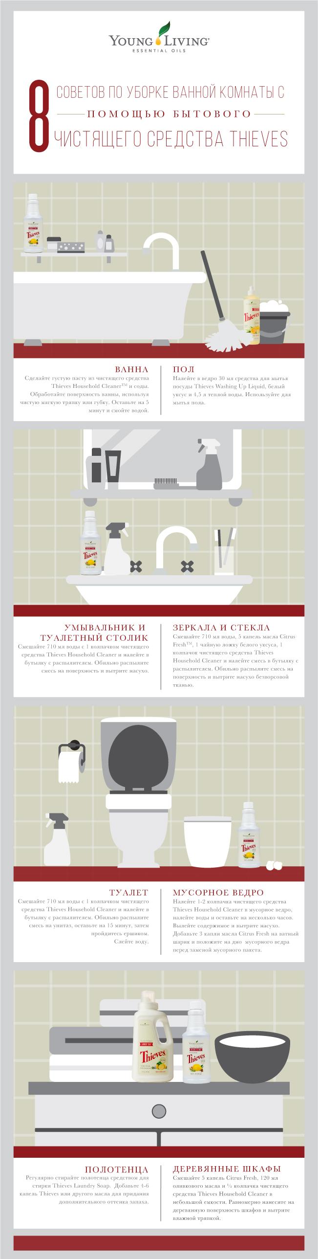 8 советов по уборке ванной комнаты с помощью бытового чистящего средства Thieves