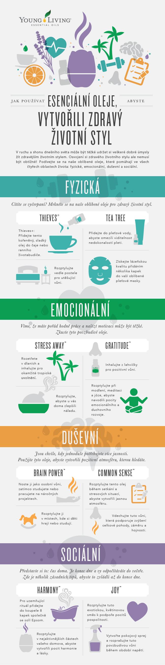 Infografika esenciálních olejů pro duševní, fyzické, emocionální a sociální zdraví