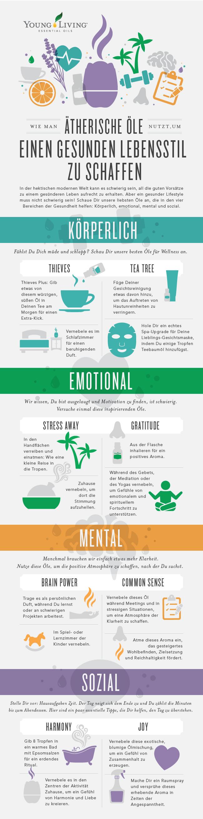 Infografik: Ätherische Öle für die mentale, körperliche, emotionale und soziale Gesundheit