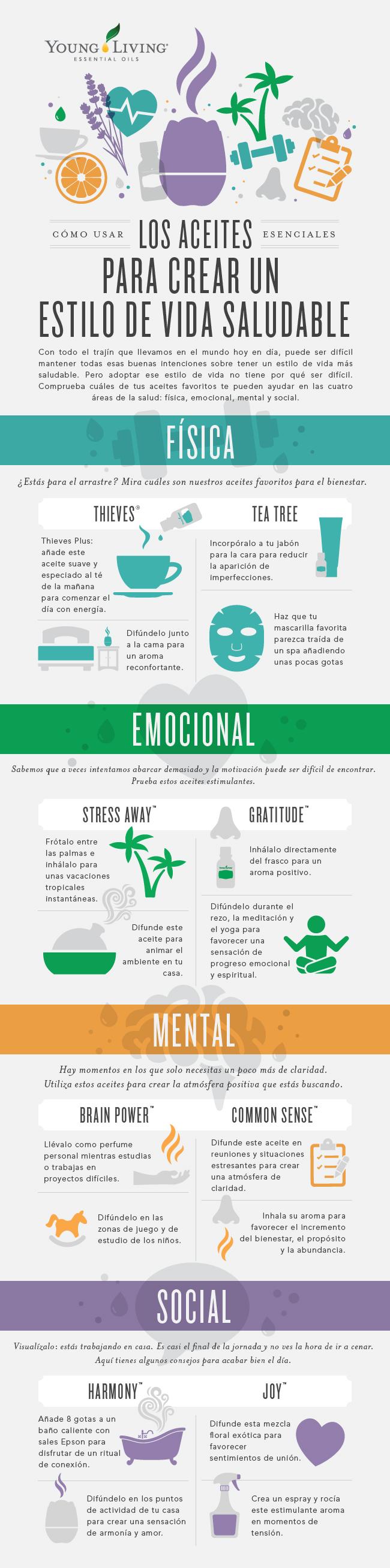 Infografía de los aceites esenciales para la salud mental, física, emocional y social