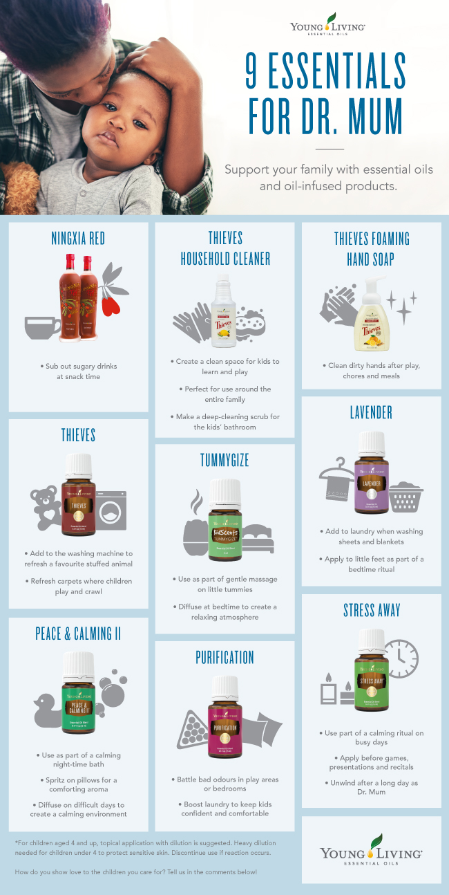 9 Essential Oil Products for Dr. Mum. (Infographic): 9 Essential Oil Products for Dr Mom Infographic