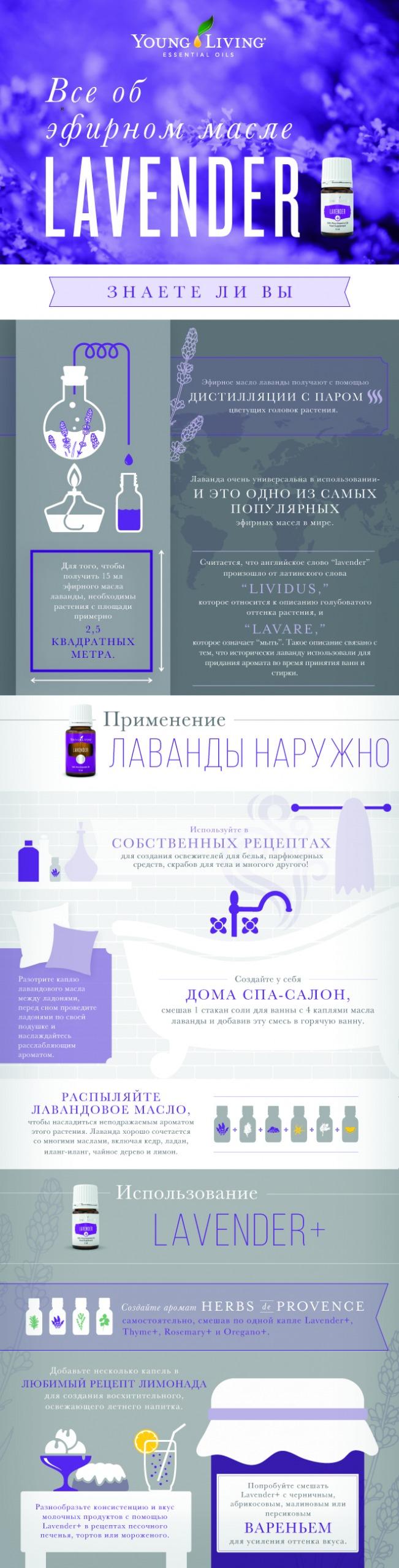 Эфирное масло Lavender популярно благодаря своему аромату, вкусу и универсальности, будь то применение Lavender наружно и в качестве аромата или использование Lavender+ в кулинарии.