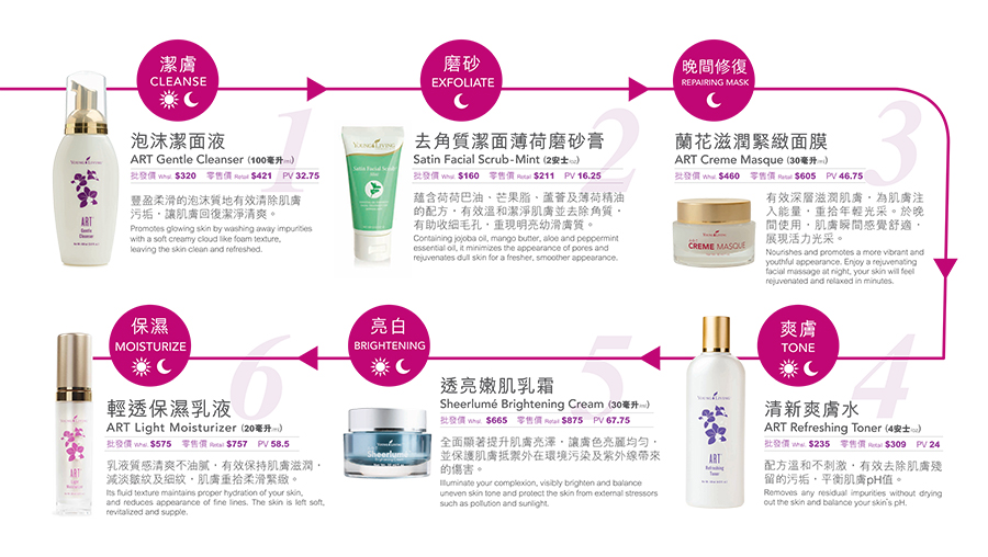 Art Line Young Living : Steps art essential skincare routine young living