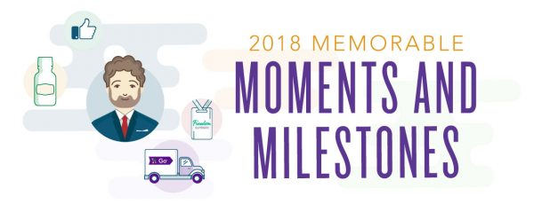 2018's Memorable Moments And Milestones