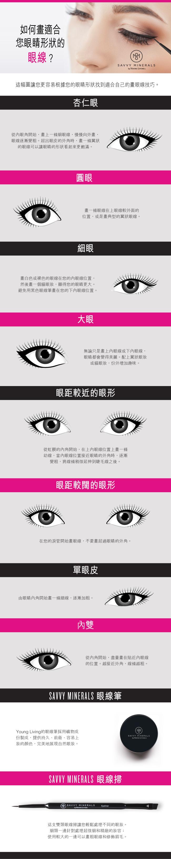 如何畫出完美的眼線