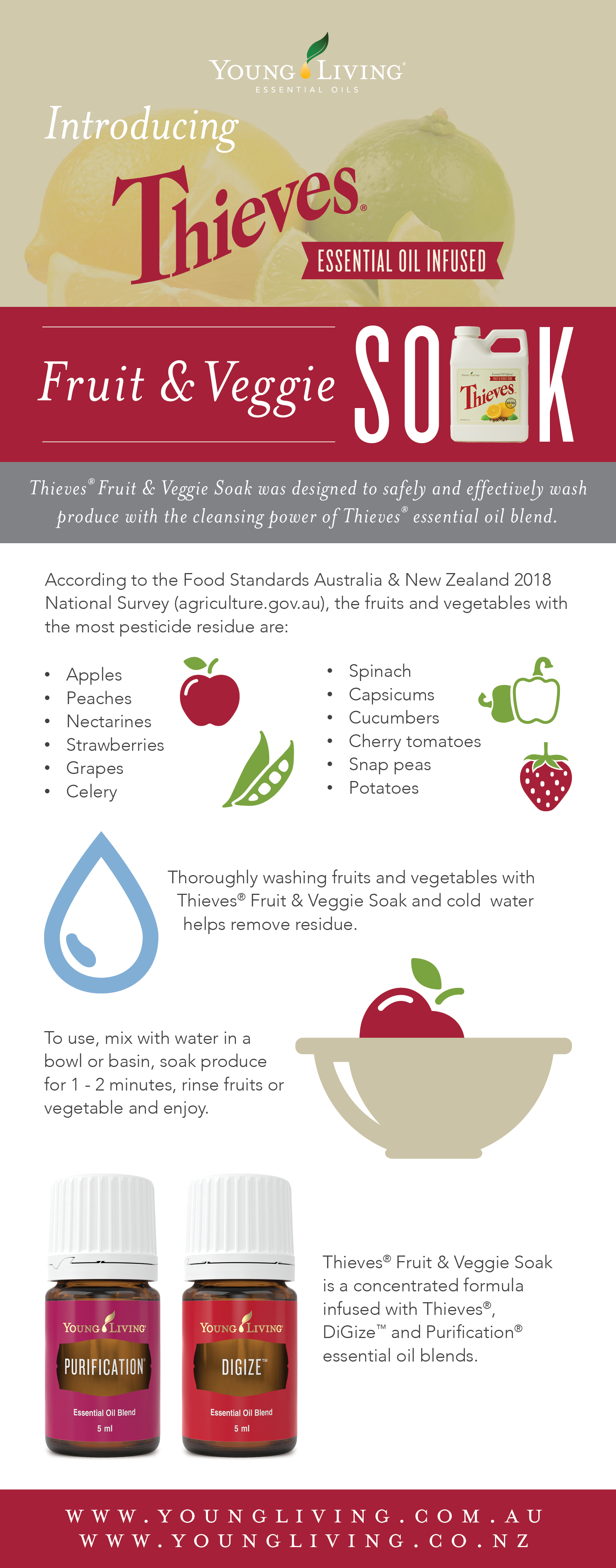 Thieves fruit and veggie soak young living infographic