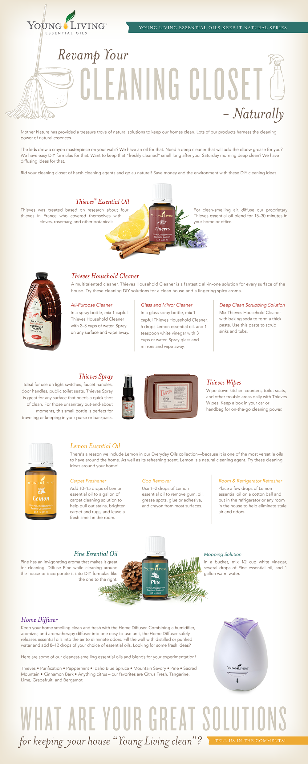 Thieves Essential Oil, Young Living