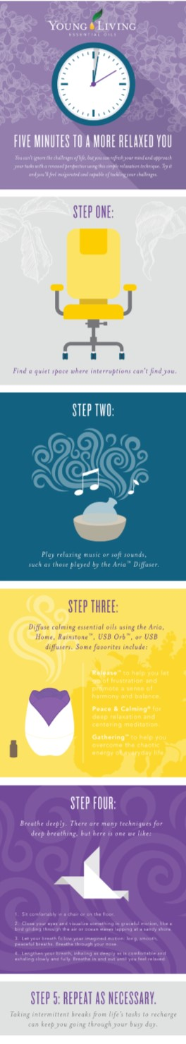 More Relaxed You Infographic - Young Living