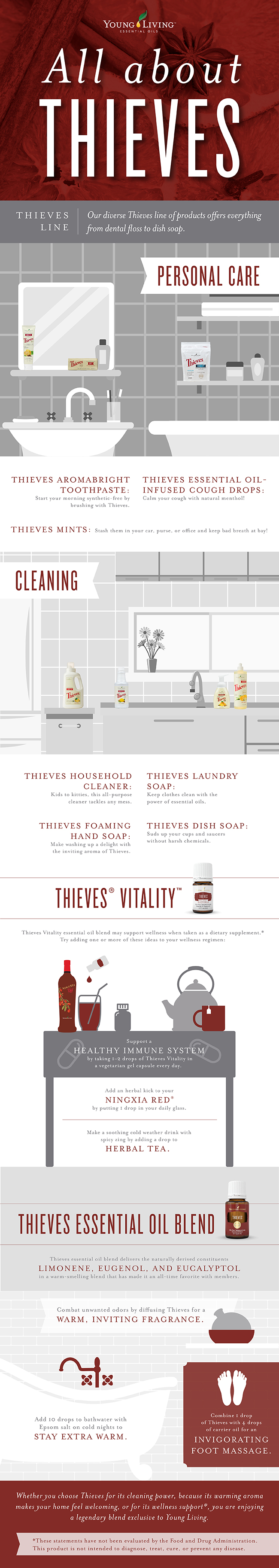 All About Thieves Essential Oil Infographic