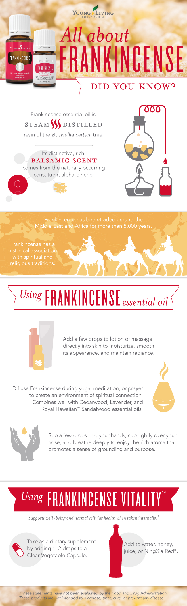 Blog-Frankincense_Infographic_US_0816_sk