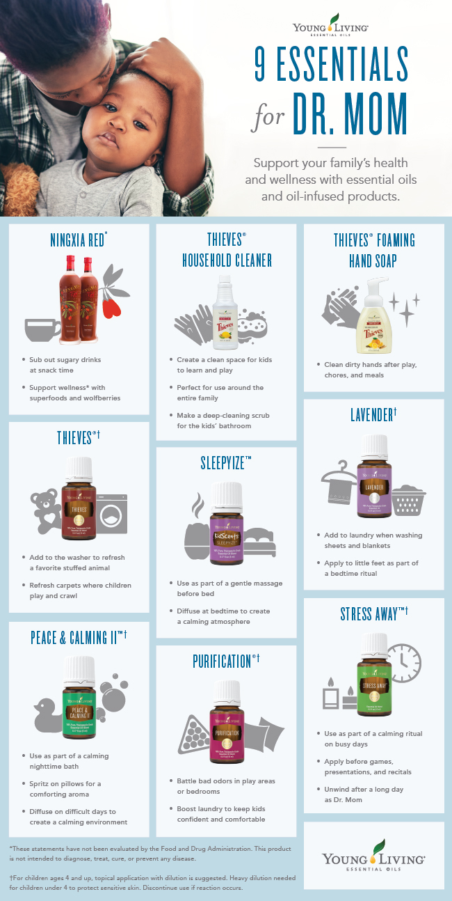 Essential Oils for Mom Infographic