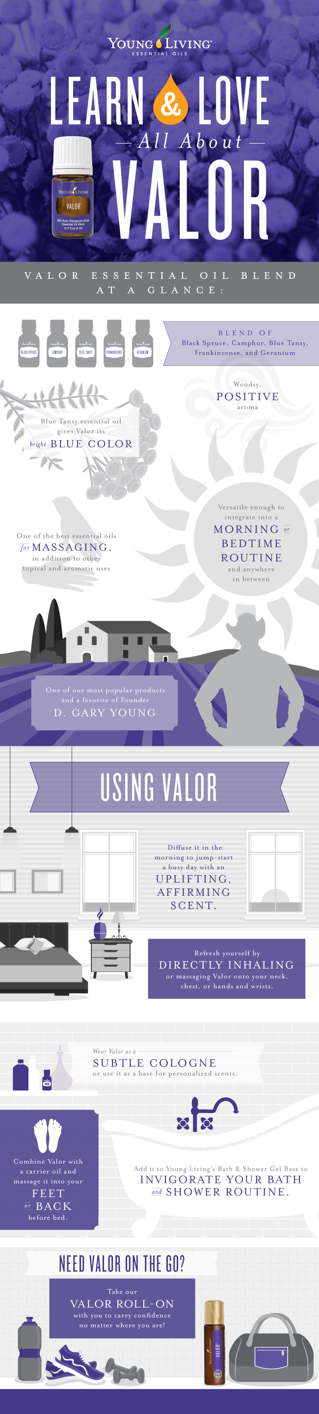 All about Valor essential oil blend