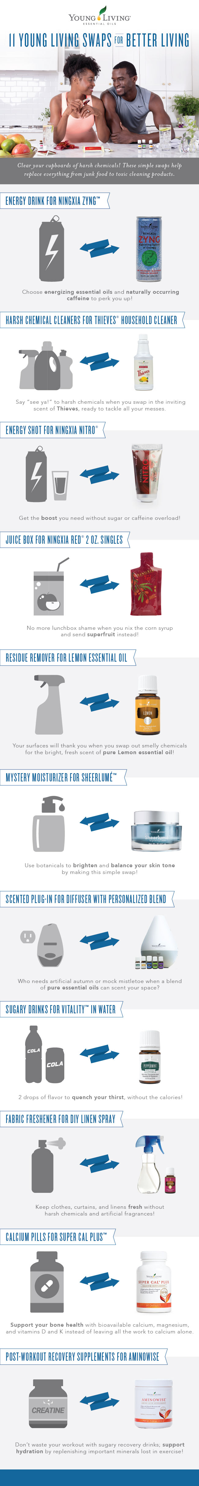 15 Young Living swaps for better living Infographic