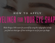 How to apply eyeliner for your eye shape infographic