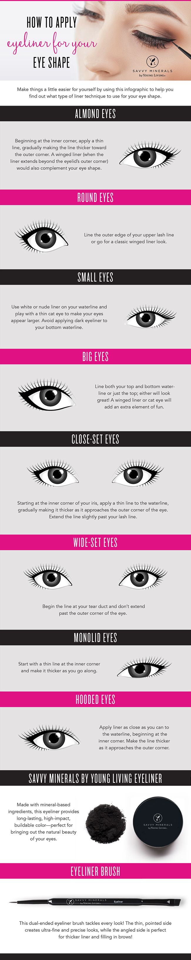 How to apply eyeliner for your eye shape Young Living Savvy Minerals