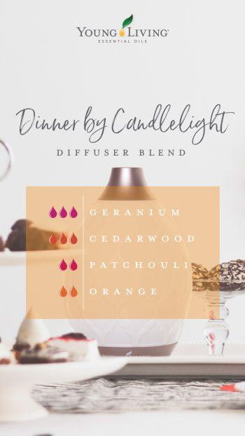 3 drops Geranium, 3 drops Cedarwood, 2 drops Patchouli, 2 drops Orange