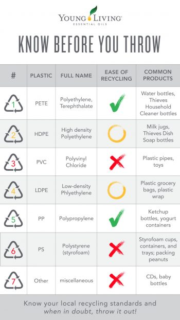 plastic recycling cheat sheet