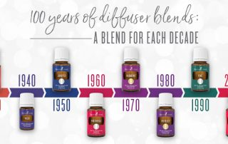 100 years of diffuser blends: A blend for each decade
