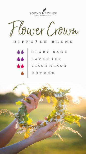 2 drops Clary Sage 2 drops Lavender 2 drops Ylang Ylang 1 drop Nutmeg