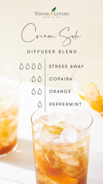 4 drops Stress Away 2 drops Copaiba 2 drops Orange 1 drop Peppermint