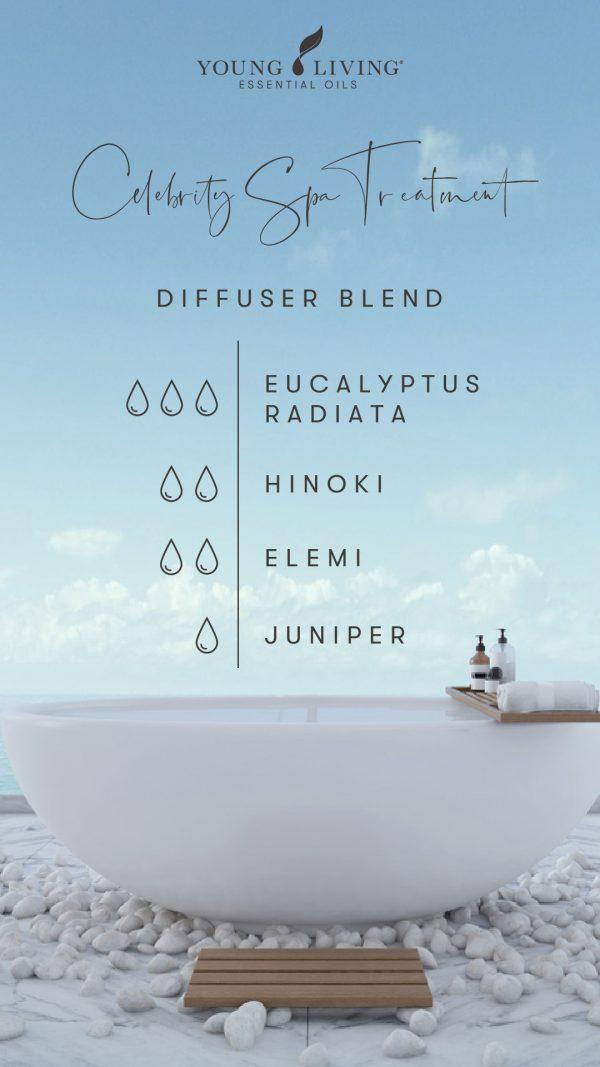 3 drops Eucalyptus Radiata 2 drops Hinoki 2 drops Elemi 1 drop Juniper