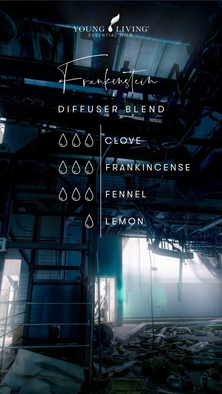3 drops Clove 3 drops Frankincense 3 drops Fennel 1 drop Lemon
