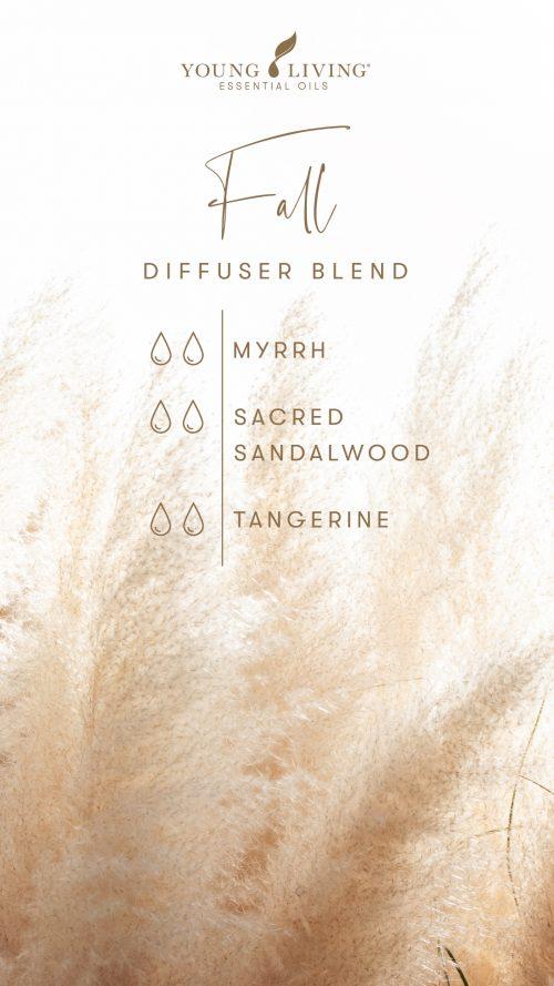 2 drops Myrrh 2 drops Sacred Sandalwood 2 drops Tangerine