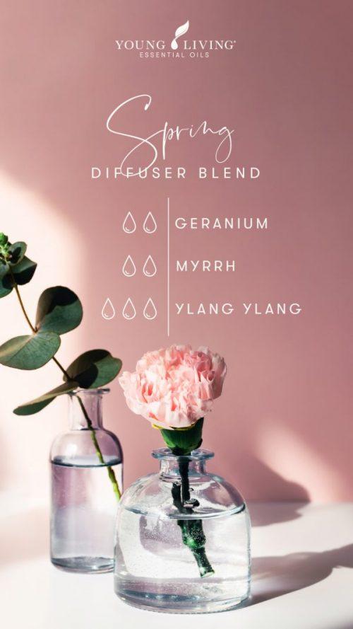 2 drops Geranium 2 drops Myrrh 3 drops Ylang Ylang