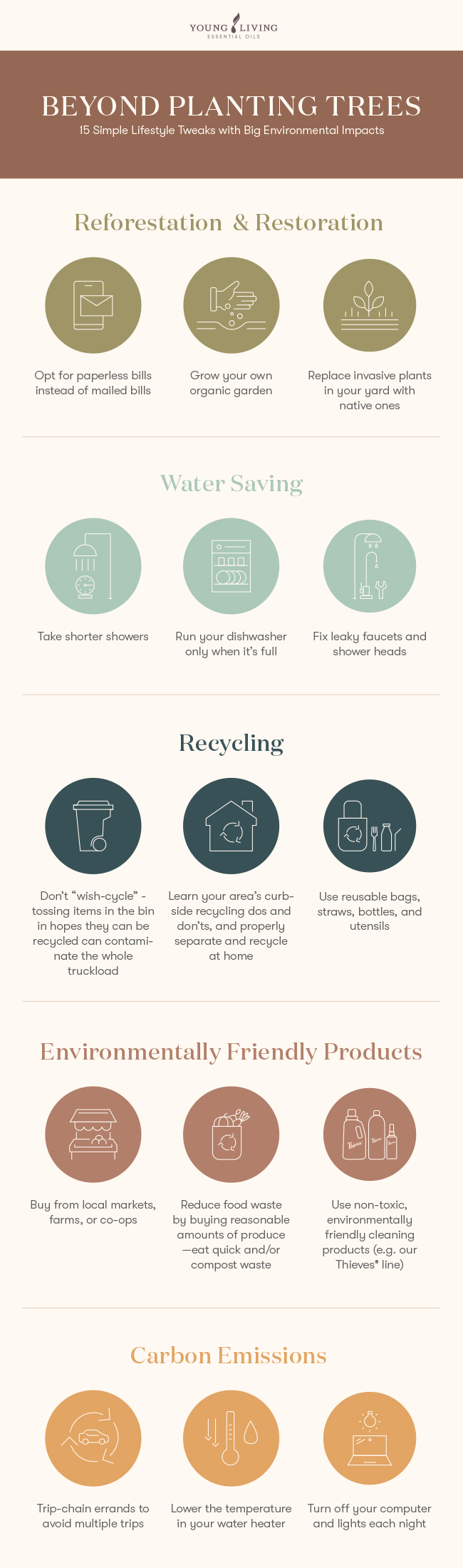 Restore the Earth Infographic - 15 simple tweaks with big environmental impacts