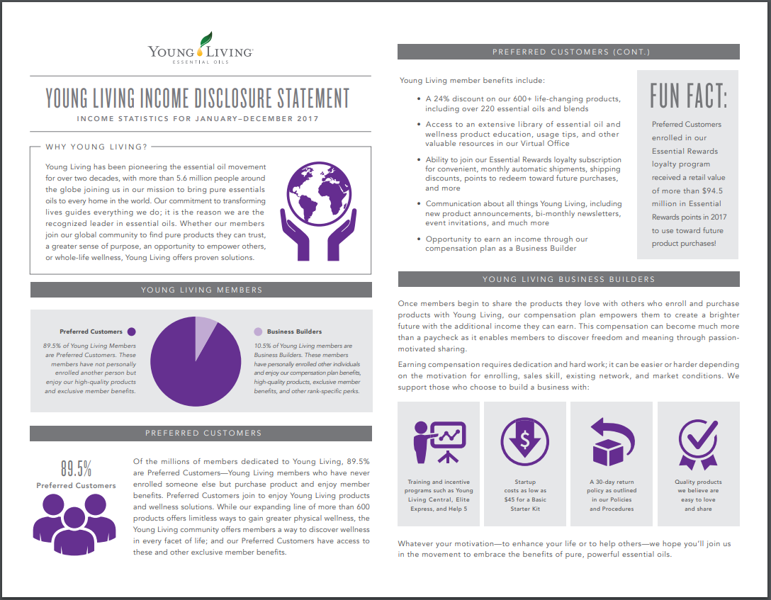 Income Disclosure Statement Forms Young Living Essential Oils